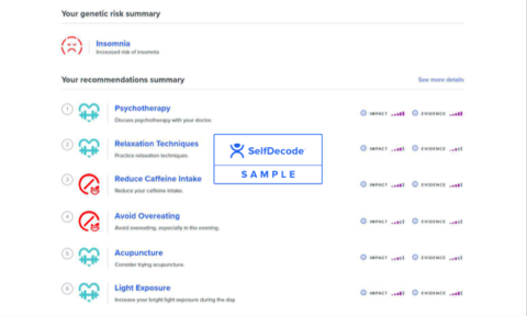 SelfDecode Review summary