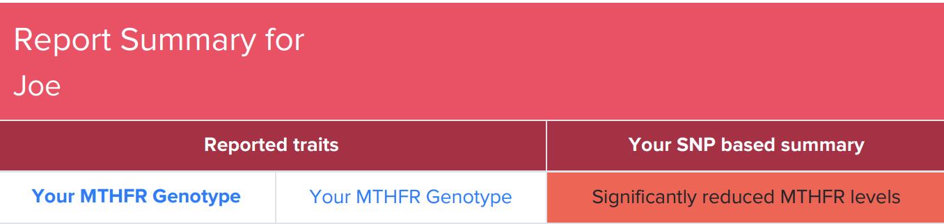 MTHFR Gene