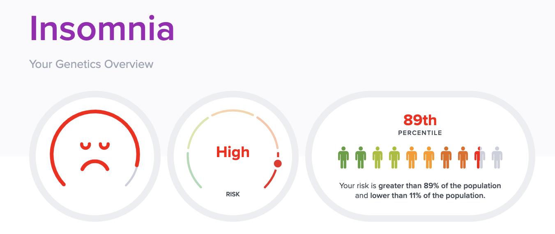 Insomnia DNA report